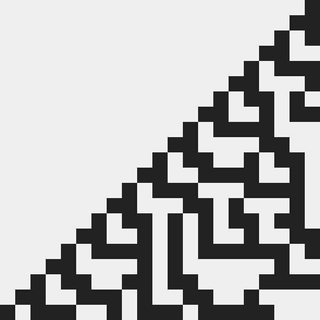 When are cellular automata random?