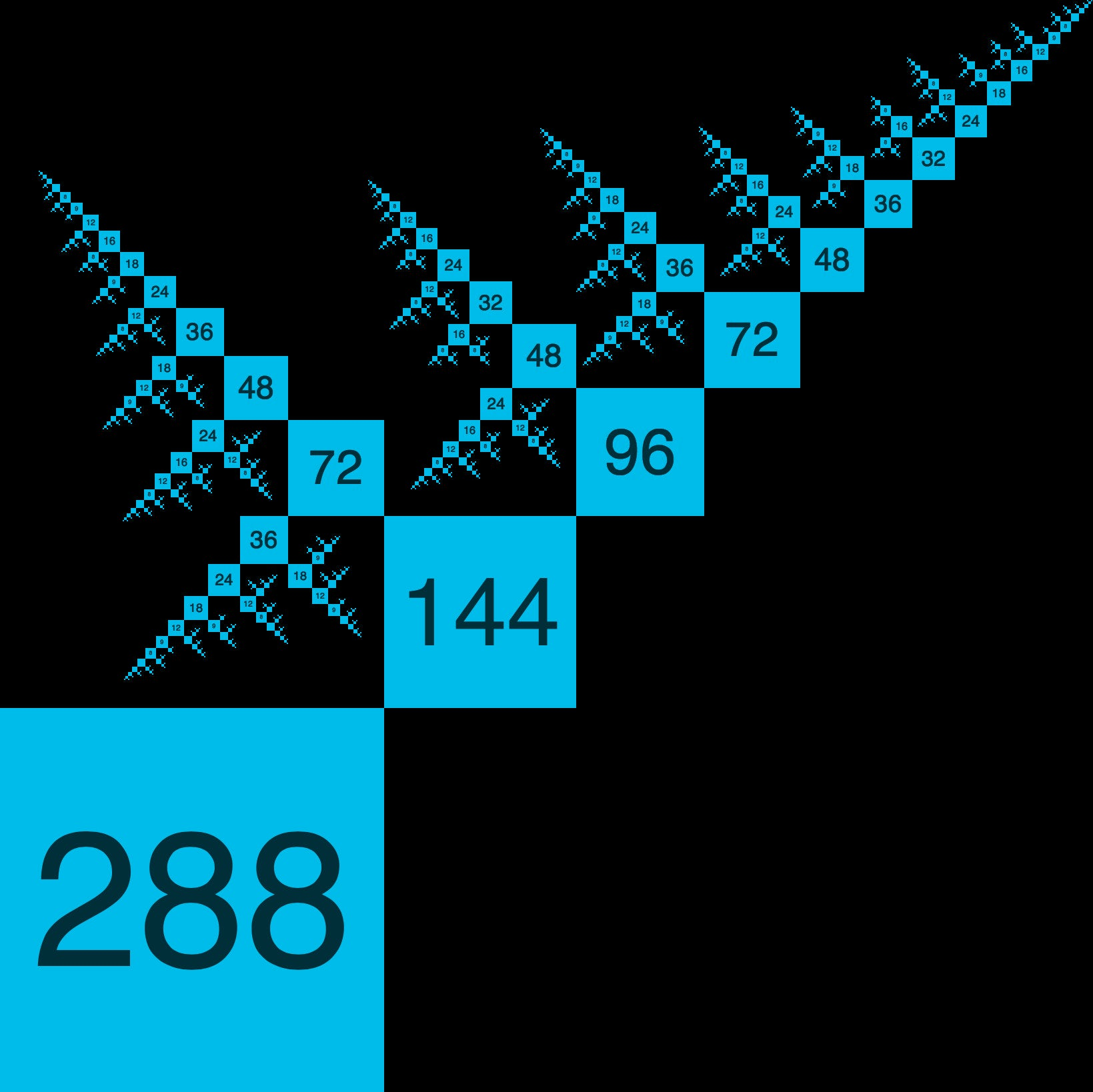 Recursively divisible numbers